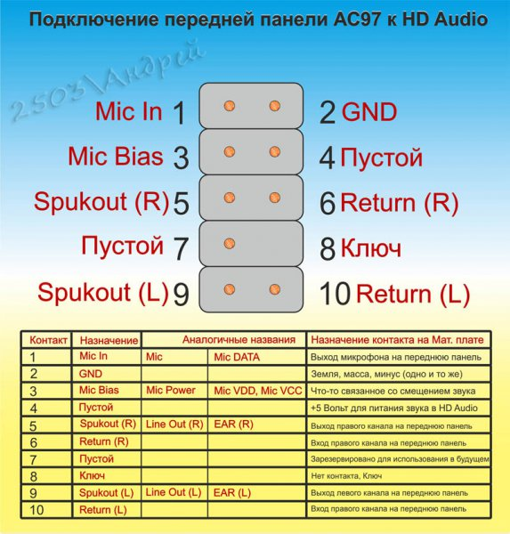 Передня панель AC97 та HD Audio 01